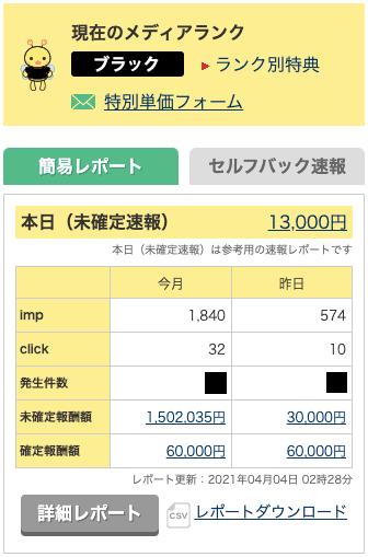a8.netの実績