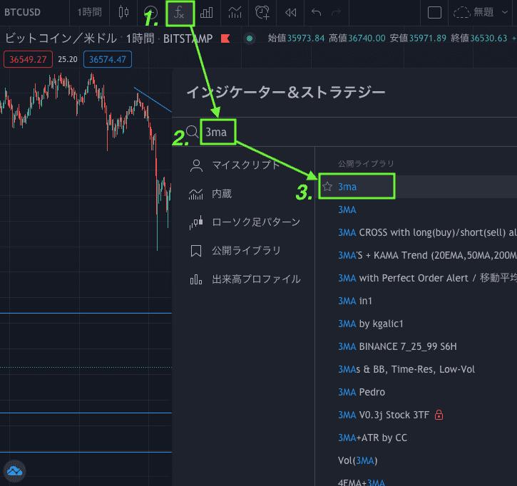 TradingViewで移動平均線3本表示